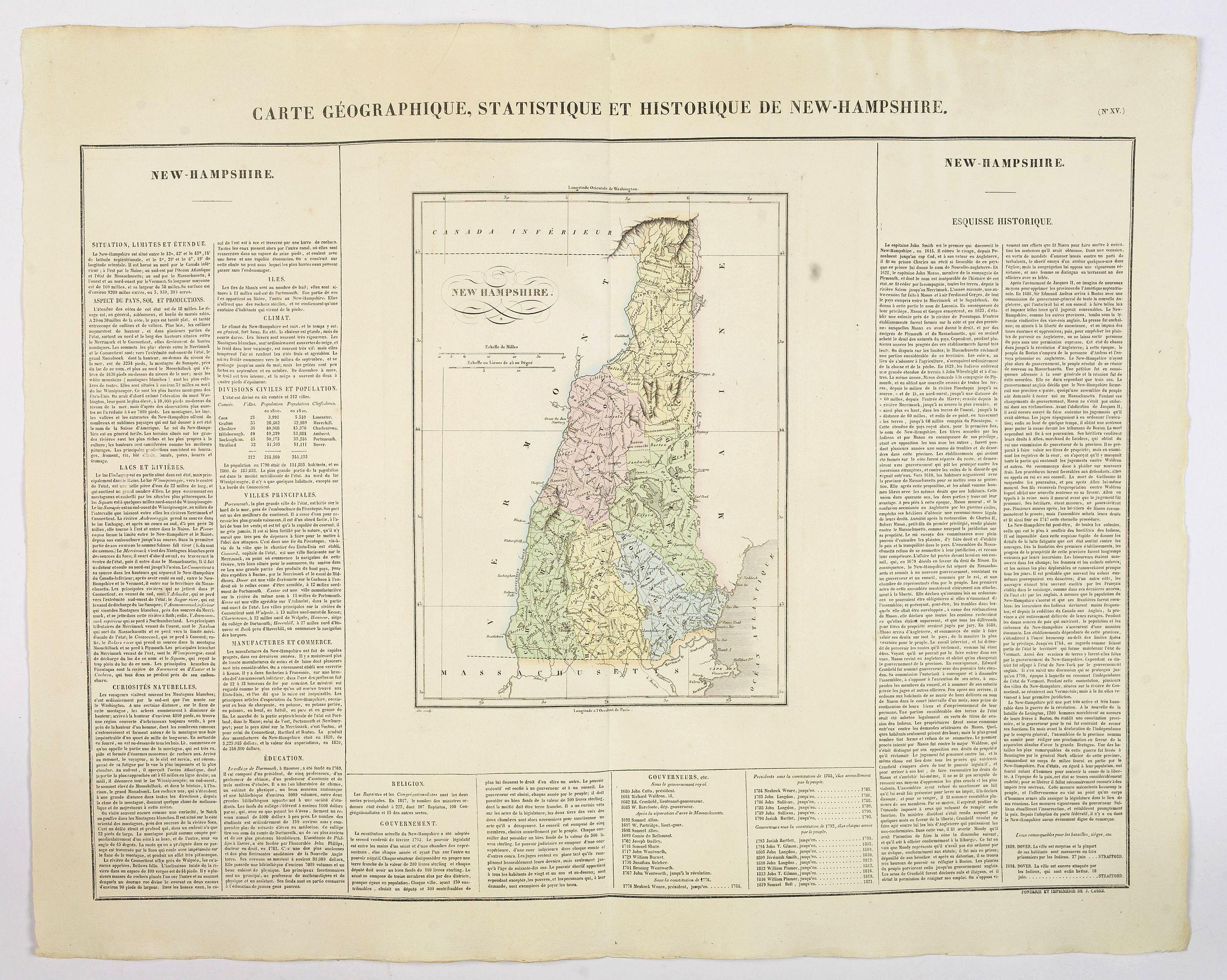 BUCHON, J.A. -  Carte Geographique, Statistique et Historique du New Hampshire.