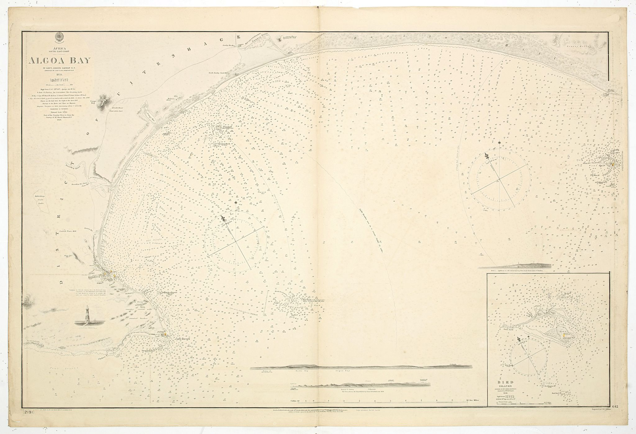 BRITISH ADMIRALTY CHART. -  Africa south east Algoa Bay by Lieut Joseph Dayman RN assisted by Lieut HG Simpson RN 1855.