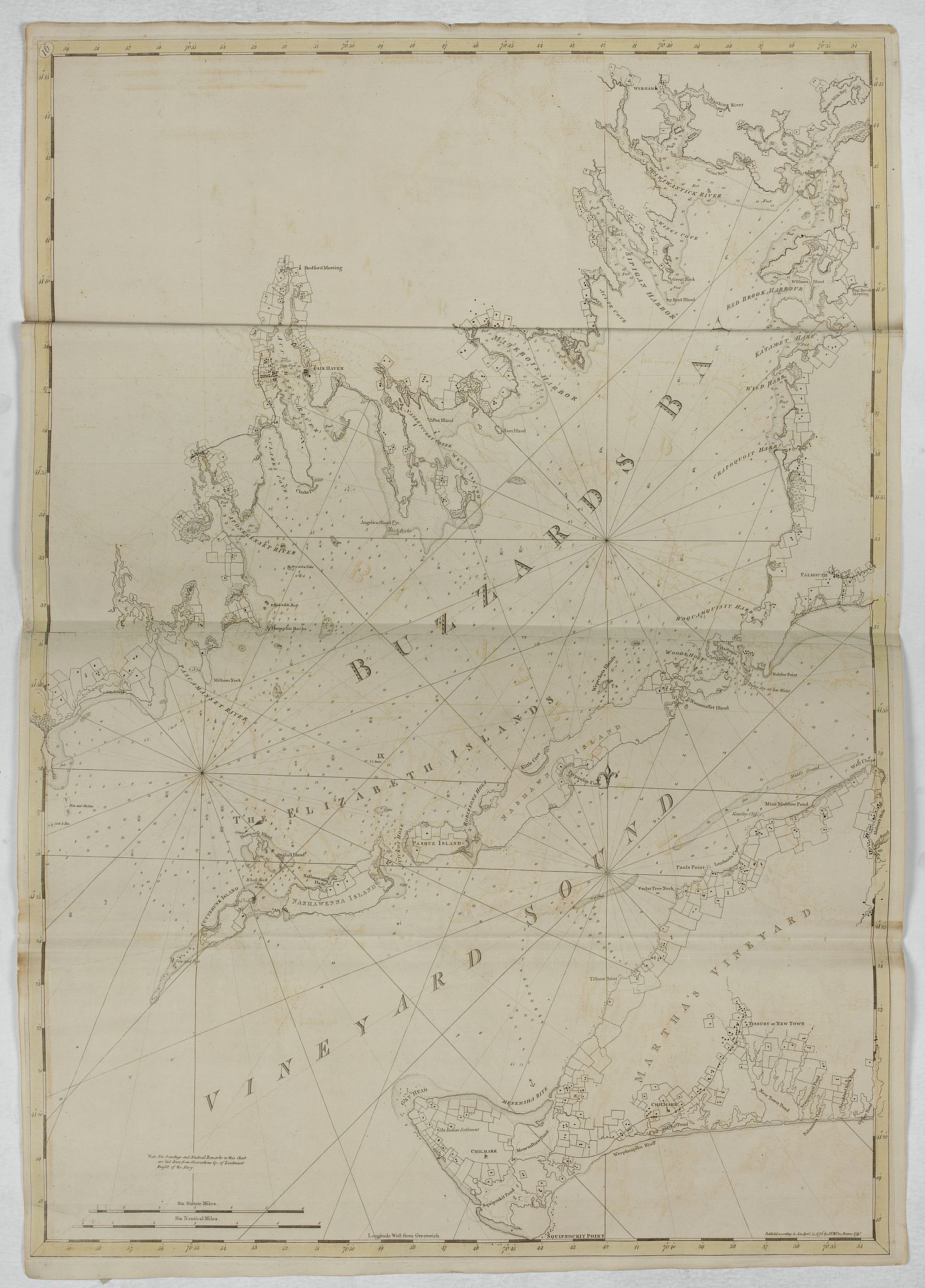 DES BARRES, J.F.W. -  [ Buzzards Bay and Vineyard Sound ]