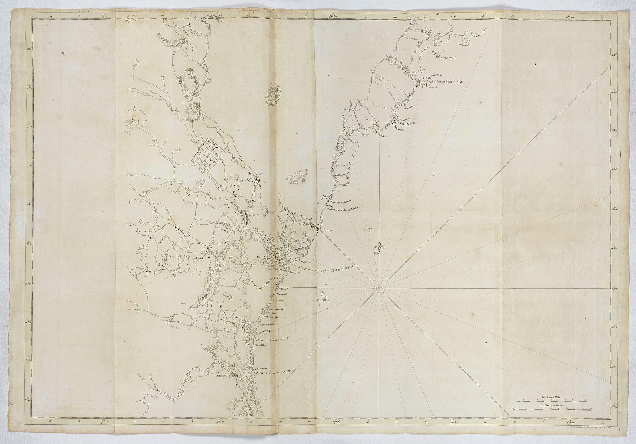 DES BARRES, J.F.W. -  [ Wells Bay, Piscataqua Harbour, Hampton Harbour, Newbury Harbour and  Portsmouth (New Hampshire) ]