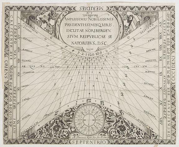 RITTER, F. -  N°1. Amplissimis Nobilissimis Prudentissimisq, viris inclitae Noribergen sium Reipublicae se natoribus ec D.S.C.