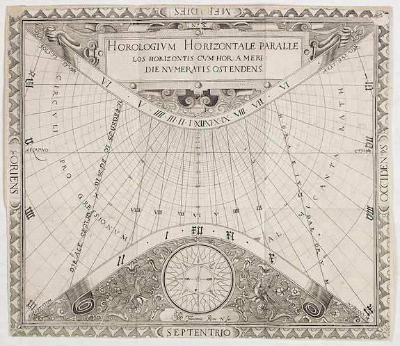 RITTER, F. -  N°2. Horologium Horizontale Paralle los Horizontis cum Hor: a meridie numeratis ostendens.