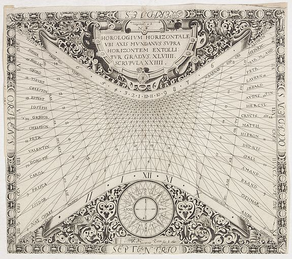 RITTER, F. -  N°4. Horologium Horizontale ubi axis mundanus supra horizontem extollitur grandus XLVIIII. Scrupula XXIIII.
