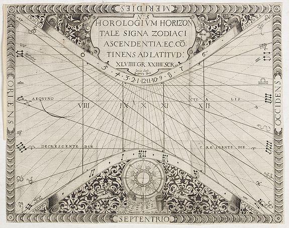 RITTER, F. -  N°5. Horologium Horizontale signa zodiaci ascendentia : ec.cotinens ad latitud XLVIIII : GR: XXIIII: SCR ee.
