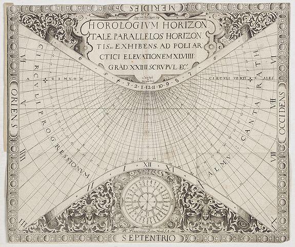 RITTER, F. -  N°7. Horologium Horizontale parallelos Horizontis Exhibens ad Poliarctici elevationem XLVIIII Grad XXIIII Scrupul Ec.