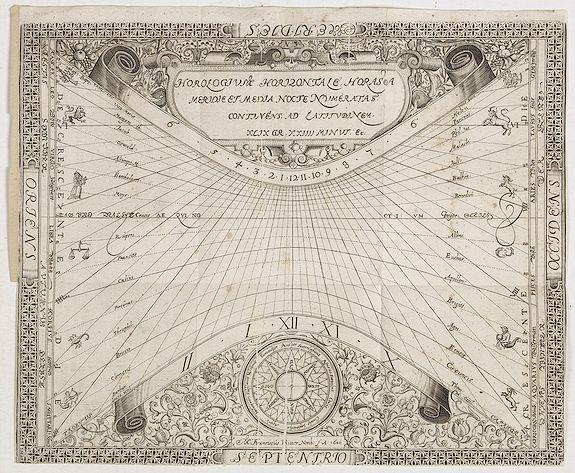RITTER, F. -  N°3. Horologium Horizontale Horas a meridie et media nocte Numeratas continens ad latitudinem XLIX GR XXIII Minut ec.