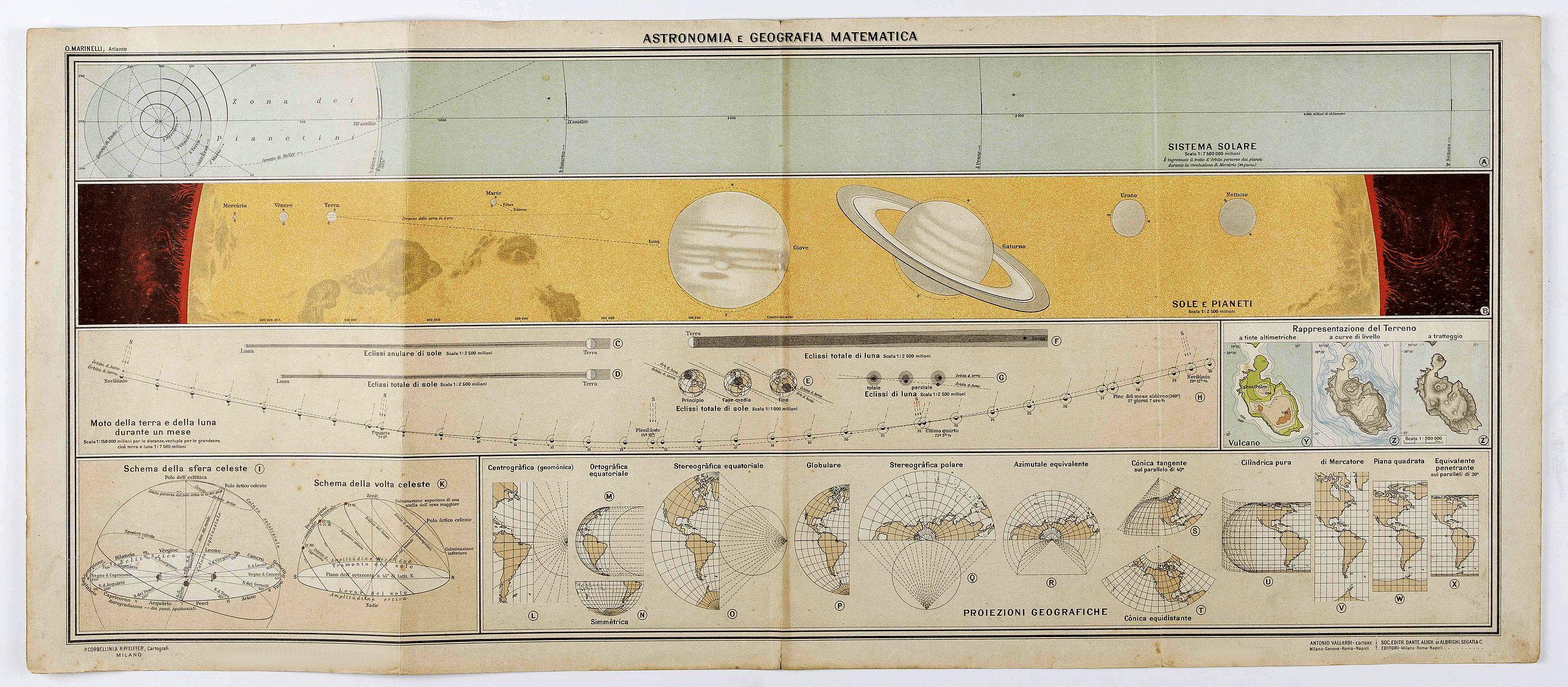 VALLARDI, A. - Astronomia e Geografia Matematica