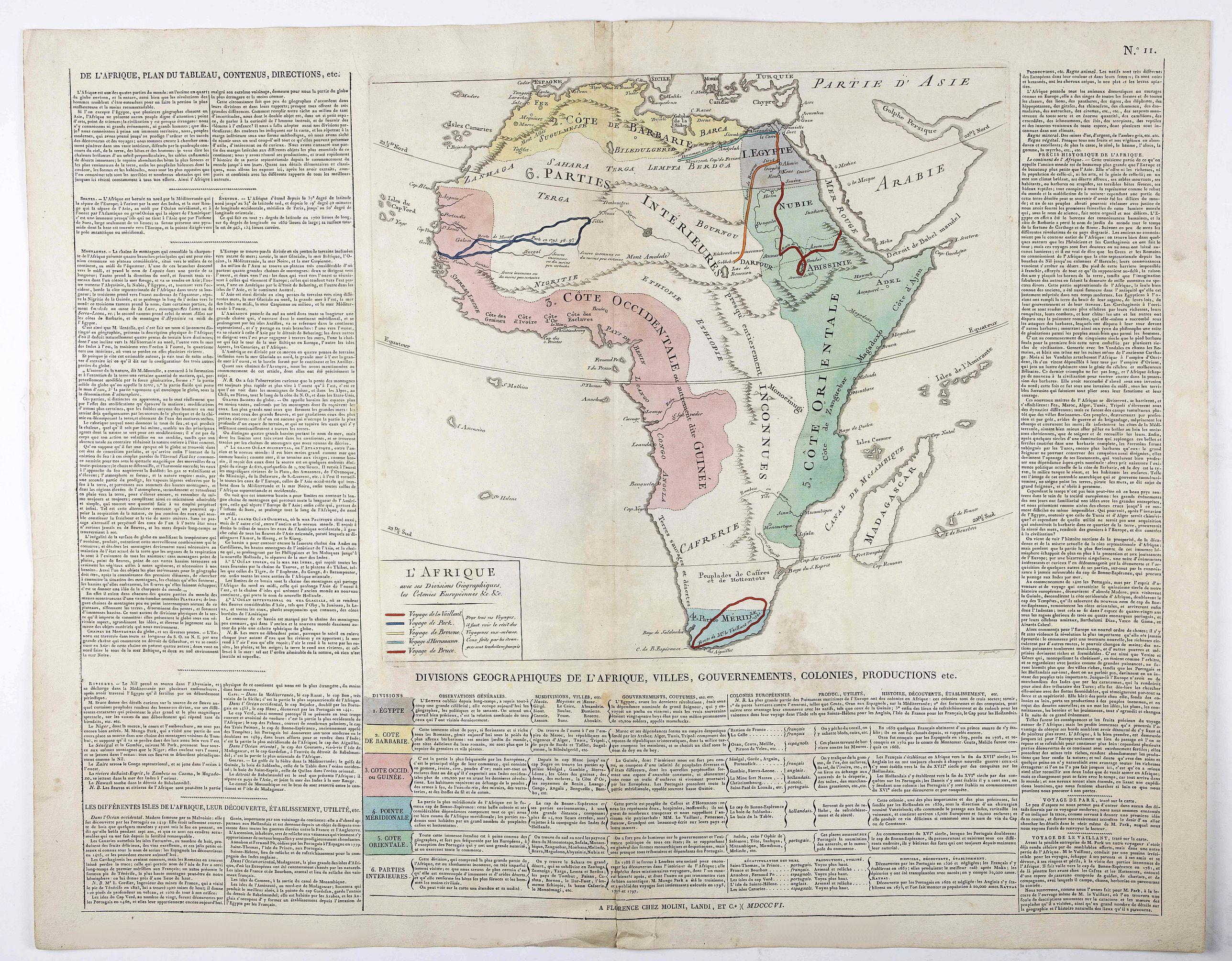 MOLINI, LANDI - L'Afrique avec ses divisions geographiques, les colonies Europeennes. . .