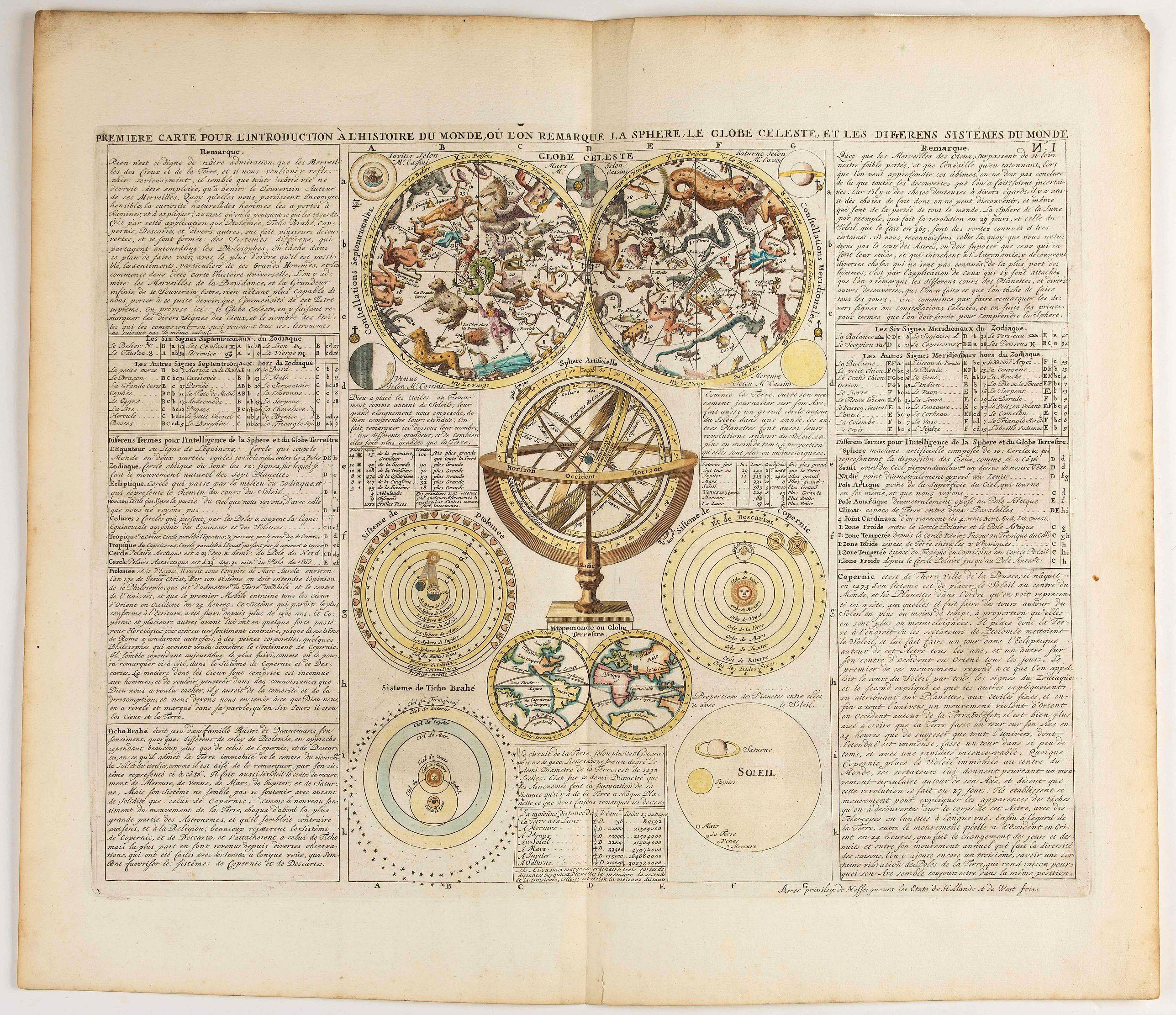 CHATELAIN, Henri. -  Premiere carte pour l'Introduction a l'histoire du monde, ou l'on remarque la Sphere, le Globe Celeste. . .