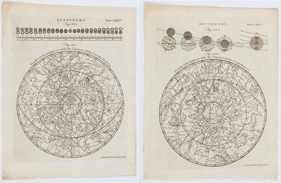 BELL, Andrew. - Astronomy - Northern & Southern Hemispheres with the figures of the Constellations.