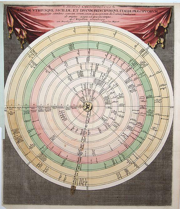 WEIGEL, Ch. -  Discus Chronologicus Regum utriusque Siciliae et Ducum Princ