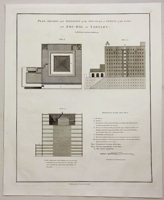 ALEXANDER, W. - Plan, Section and Elevation of the Poo-Ta-La or Temple of the Lama at Zhe-Hol in Tartary.