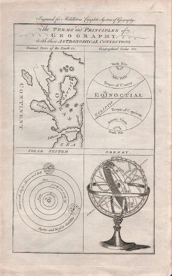 Middleton, Charles. , The Terms and Principles of Geography with their Astronomical Connections. , antique map, old maps