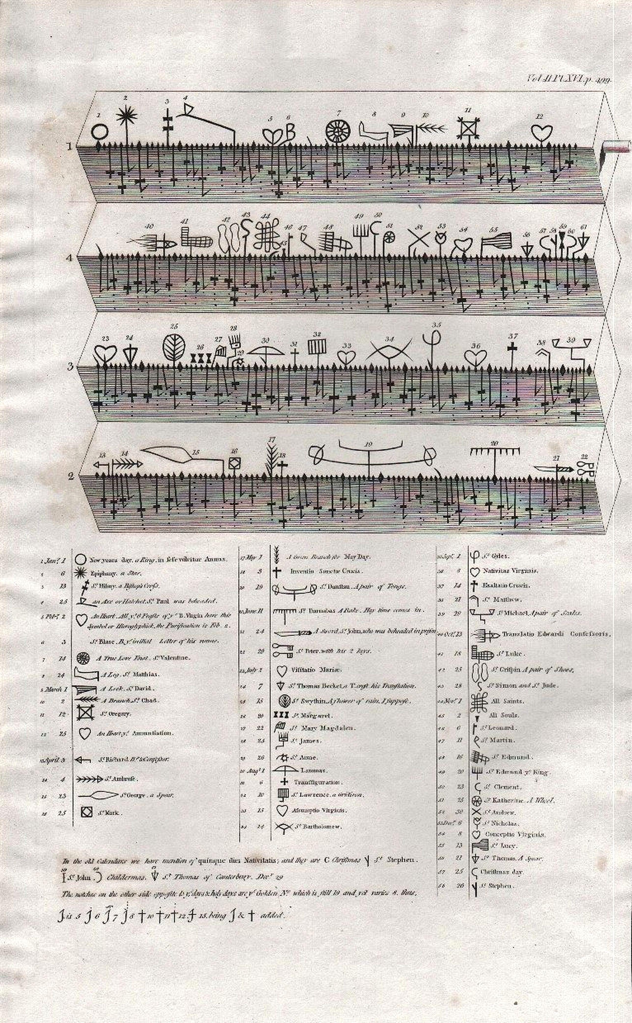 Richard Gough / John Cary.  - Clog Almanac.