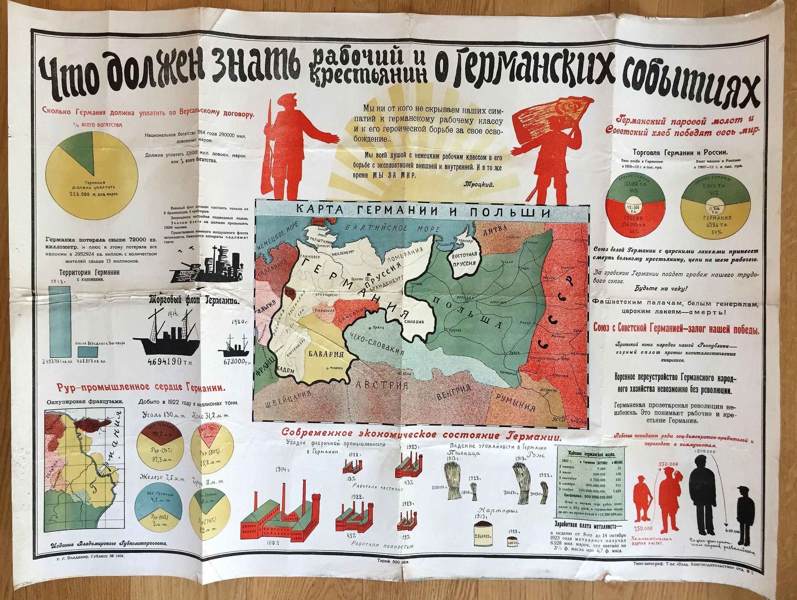 ANONYMOUS. - Very rare propaganda poster of Soviet Russia.