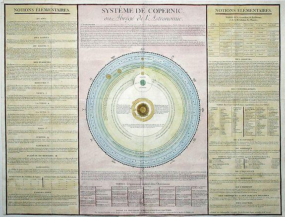 DELAMARCHE, C. F. - SYSTEME DE COPERNIC ou Abrege de l'Astronomie.