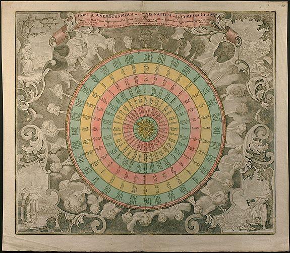 Seutter, G.M. - Tabula Anemographica seu Pyxis Nautica, vulgo Compass Charte