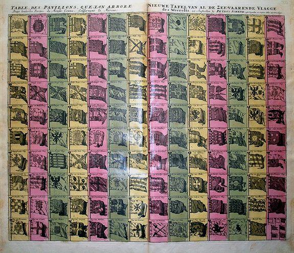 SCHENK, P. - Table des Pavillons, quil'on Arbore... / Nieuwe Tafel van al de Zee-Vaarende Vlagge des Weerelts...