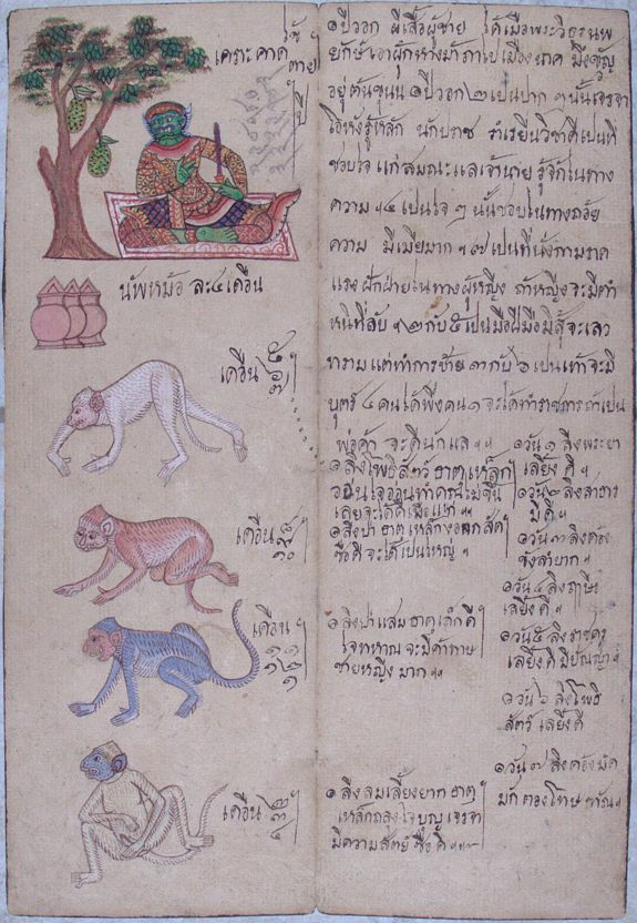 UNKNOWN, (Thai manuscript describing the signs of the Zodiac), antique map, old maps
