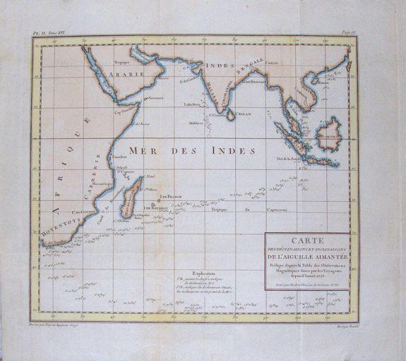 BUFFON, G. - Carte des déclinaisons et inclinaisons de l'aiguille aimantée...1775.
