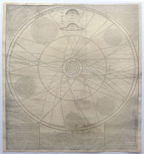 SENEX, J., A Scheme of the Solar System with the Orbits of the Planets and Comets belonging thereto, Described from Dr Halley's accurate Table of Comets Philosoph. Transact no. 297. Founded on Sr. Isaac Newton's wonderful discoveries. , antique map, old maps