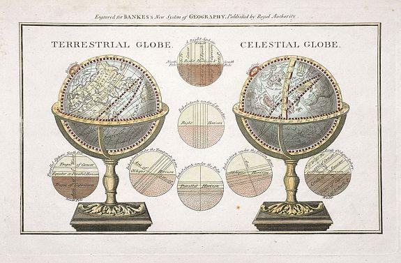 BANKES, T. - Terrestrial Globe & Celestial Globe.