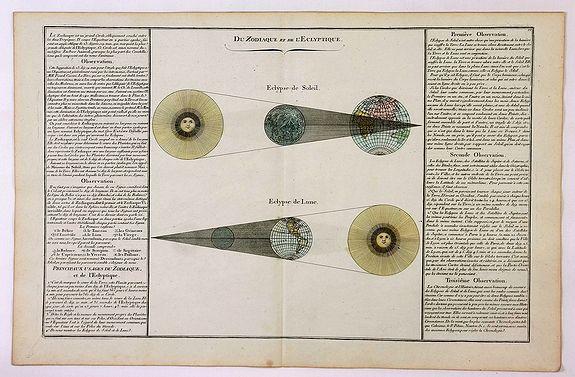 DE MORNAS / DESNOS. - Du Zodiaque et de L'Eclyptique  / Eclypse de Soleil / Eclypse de Lune.