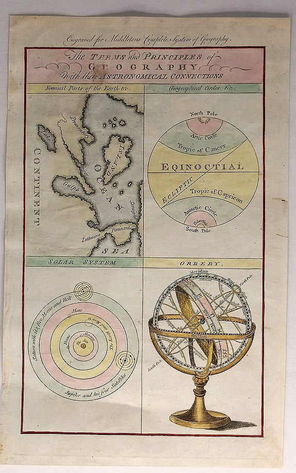 Middleton, Charles. , The Terms and Principles of Geography with Their Astrological Connections., antique map, old maps