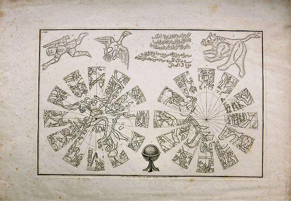 Jean Baptiste Louis George Seroux D'Agincourt  - Globe celeste Cufico-Arabe du musee Borrgia a Velletri. XIII. Siecle